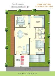 west facing house plans according to vasthu