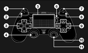 The Last Of Us Remastered オンラインマニュアル