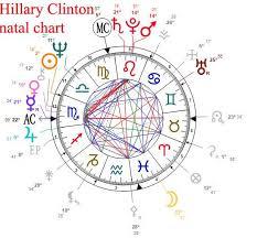 Hillary Clinton Natal Chart Tarot Astrology Co Uk