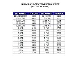 Time Card Conversion Chart 66 Abiding Military Time Payroll Calculator