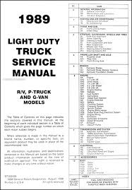 1989 chevy truck repair shop manual original pickup blazer table of contents
