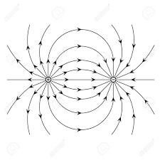 正と負のポイント無料ベクトルの電界