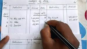 General Ledger Account Accounting1027