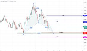 Audusd Chart Tradingview Page 49 Aud Usd Chart Aud Usd Rate Tradingview