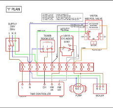 s plan piping diagram wiring diagram shrutiradio c plan wiring diagram at Wiring Diagram For S Plan Heating System