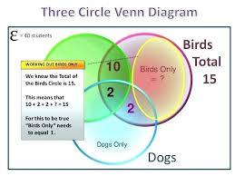 Large Printable Venn Diagram View Larger Image Free Diagram 3 Circle Venn Worksheet Word Problems