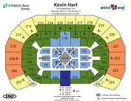 Intrust Arena Seating Chart Seating Charts Events Tickets
