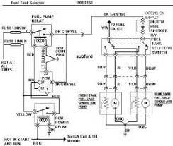 similiar f ignition wiring keywords ford f 150 wiring diagram on 91 f250 ignition switch wiring diagram
