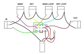 dual humbucker wiring diagram effect wiring diagram for you • effects looper wiring diagram wiring diagrams rh 3 7 51 jennifer retzke de double humbucker wiring