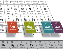 IUPAC is naming the four new elements nihonium, moscovium ...