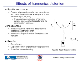 Harmonic Distortion Power Survey Application Product Training Ppt Video Online