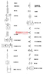 automotive electrical wiring diagram symbols & automotive electrical Common Electrical Symbols Automotive Wiring Diagram wiring diagram symbols automotive fine car wiring diagram symbols photos electrical circuit design