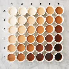 This Coffee And Cream Chart Is Tearing People Apart On Instagram