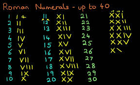 Roman Number 1 To 50 Chart Roman Numerals Numbers Up To 40 Test