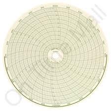 Circular Chart Paper Honeywell 30755820 Circular Charts