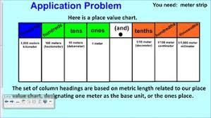 Eureka Place Value Chart Engage Ny Eureka 5th Grade Common Core Math Module 1 Topic A
