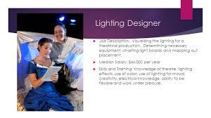 Theatrical Lighting Designer Job Description