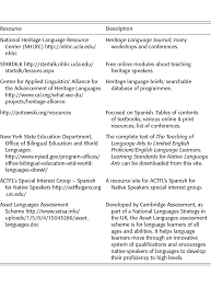 Army Flpp Pay Chart 2017 Context And Environment Part Vi The Cambridge Handbook