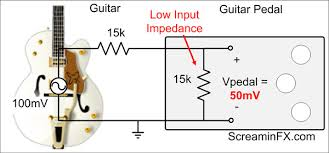 why and when to use a guitar buffer pedal and why do i care for guitar pedal low input impedance example