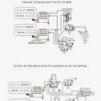 cort hss wiring diagram wiring diagram libraries dimarzio hss wiring diagram ibanez hss wiring diagram fender hsscort hss wiring diagram seymour