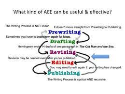 auto essay generator essay citation generator essay how to write an in mla cite png thesis statement creator bestenglishtopessay
