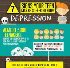 Signs of depression in teen