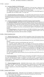 Masshealth Eligibility Income Chart 130 Cmr Division Of Medical Assistance Pdf Free Download