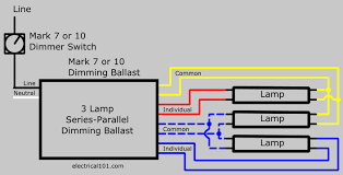 dimming ballasts wiring electrical 101 wiring diagrams for ballast single light at Wiring Diagram For Ballast