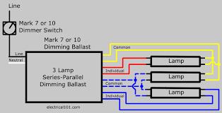 advance fluorescent 3 lamp dimmable ballast wiring diagram wiring dimming ballasts wiring electrical 1013 lamp dimming ballast wiring diagram fluorescent ballasts