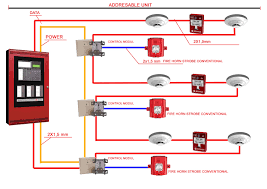 addressable fire alarm wiring diagram fitfathers me circuit diagram for fire alarm control panel at Fire Alarm System Wiring Diagram Pdf