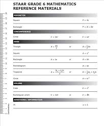 6th Grade Mathematics Chart 55 Staar Math Conversion Chart 6th Grade Staar Chart