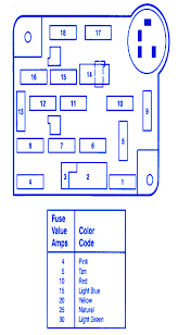 1996 f350 wiring diagram 1996 ford f250 tail light wiring diagram 2005 Ford F350 Fuse Panel Diagram 1996 f350 wiring diagram ford aerostar fuse box diagram 89 ford f 350 wire diagram 2004 ford f350 fuse panel diagram