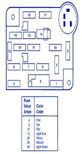 96 ford aerostar fuse diagram ford get image about wiring 1996 ford aerostar fuse box 1996 home wiring diagrams