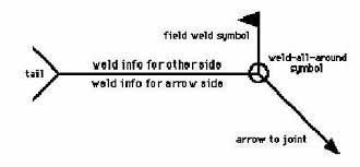 welding symbols chart australia welding symbol chart