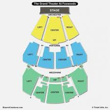 Stafford Center Seating Chart Punctilious Jim Stafford Theater Seating Chart Welk Resort