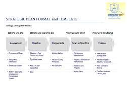 Strategic Document Template Rome Fontanacountryinn Com
