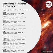 Zodiac Soulmates Chart Best Friends Soulmates For The Signs Zodiac Signs