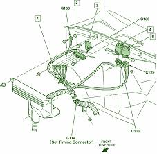 in line fusecar wiring diagram 1992 chevy silverado 1500 front engine fuse box diagram
