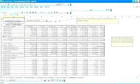 Sales Budgets Templates Budget Forecast Spreadsheet Template