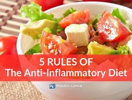 Anti Inflammatory Diet For Hepatitis C Hepatitis Central