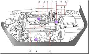 2000 hyundai accent stereo wiring diagram images diagram wiring hyundai accent engine diagram printable wiring