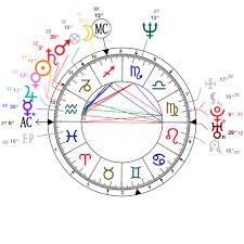 Astrology And Natal Chart Of Anna Kanakis Born On 1962 02 01