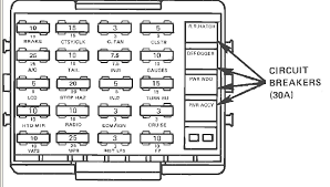 1996 chevy k1500 fuse box wiring diagrams schematics 2001 Chevy Suburban Fuse Box Diagram 1996 chevy silverado fuse box diagram wiring diagram 1993 cadillac deville fuse box 1990 gmc truck fuse box 2000 silverado fuse diagram wiring diagram 92