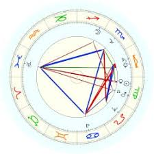 Lee Hsien Loong Birth Chart Lee Kuan Yew Astro Databank