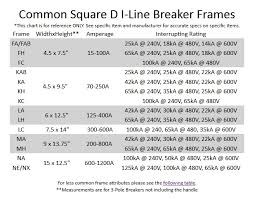 Square D Series Rating Chart Square D I Line Fa360601021 60a Circuit Breaker Black W Shunt 480 600v 60 Amp Em3681 1