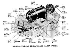 hi all! i am new to the corvair world corvairforum com 1964 Corvair Wiring Schematic em corvair generator mount jpg 1965 Corvair