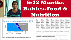6 Month Feeding Chart 6 12 Months Old Babies Feeding Guidelines And Nutrition Food Chart In Tamil Iron Rich Foods