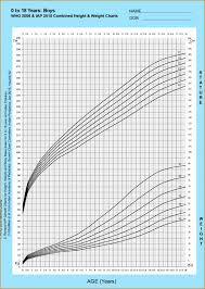 Bmi Calculator Women Chart Bmi Calculator Women Chart And Army Height And Weight Form
