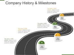 Powerpoint History Company History And Milestones Template 1 Ppt Powerpoint