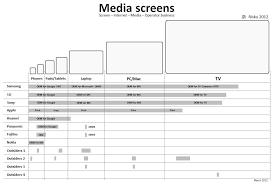 Samsung Tv Sizes Chart World Of Menu And Chart Inside